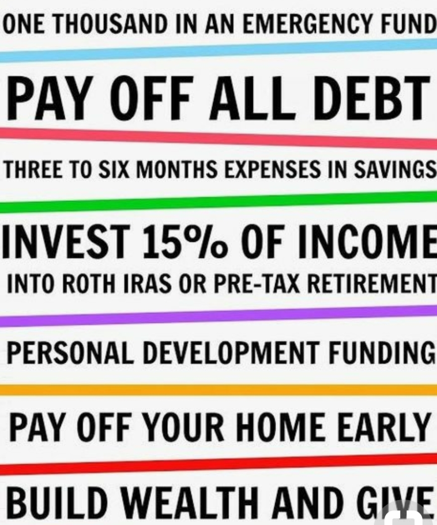 Dave Ramsey's Get Out Of Debt Poster